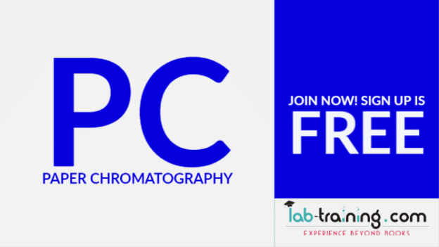 Introduction to Paper Chromatography